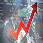 홍콩,영국,상승,미국,이날,중국,브렉시트,연준,시장,달러
