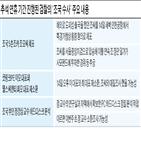교수,검찰,장관,수사,투자,사모펀드,의혹,코링크
