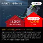 신규,상상인증권,애널리스트