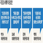 장관,한국당,의원,국감,증인,의혹,지적