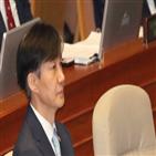 의원,장관,국감,한국당,증인