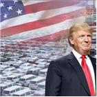 미국,회장,자동차,양국,요청,주요,방문,한국,한국산,대한