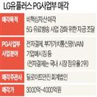 LG유플러스,토스,사업,비바리퍼블리카,사업부,테크