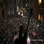 홍콩,경기,완화,비율,시위