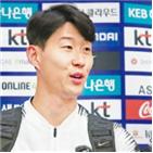 북한,손흥민,한국,평양