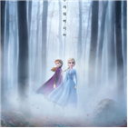 겨울왕국,마법,엘사,모험,성장,가을