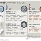 북한,지소미아,종료,이날,북미,회의