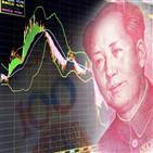 중국,은행,기업,위안,채무불이행,올해
