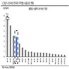 홍콩,한국,중국,경제,세계