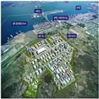 지역,평택항,평택,부동산,개발,최근,가격,주변,활성화,중심