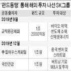 투자,펀드,SK그룹,베트남,국민연금,확대,1조,규모