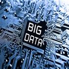 데이터,개발,계획,정부,위해,지원,주파수,구축,반도체,내년