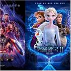 디즈니,올해,영화,관객,한국,개봉,달러,관람객,내년,극장가