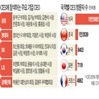 사장,CES,스타트업,삼성,업체,LG,국내