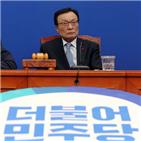 법안,처리,민주당,경우,국회,3법,한국당