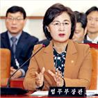 장관,의견,검찰,검찰총장,인사,법무부,한국당,수사