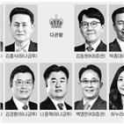 연구원,부문,애널리스트,하나금융투자,베스트,증권사,리서치센터,증권