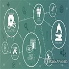 의료기기,바이오헬스,활용,확대,의료데이터,허용,제공,정부