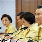 정부,우한,전세기,중국,귀국