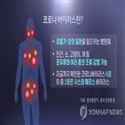 환자,감염,마스크,증상,격리,코로나바이러스,신종,용어,접촉