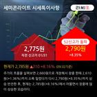 영업이익,매출액,최근