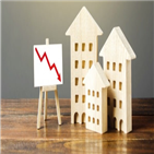 투자,상품,부동산,가입,우대금리,최대,자동차보험,채권