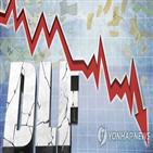 지난해,판매,사모펀드,은행,계좌,상품,감소