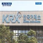한국거래소,거래,장외파생상품,조직,관리