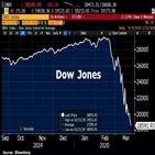 기업,오늘,미국,대통령,시작,주식,트럼프,경제,투자자,이제