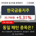 한국금융지주,기사,보이
