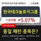 한국테크놀로지그룹,기관,순매매량,외국인