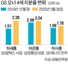 GS,사장,GS그룹,주식,회장