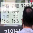 하락,상승률,상승,전주대비,서울,지난주,보합권,강남3구