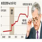 기업,이날,매입,시장,정크본드,회사채,파월,상승,투자등급,경제
