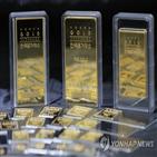 금값,코로나19,안전자산