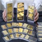 금값,안전자산