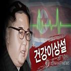 위원장,미국,김정은,연합뉴스