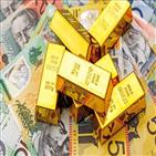 금값,온스,가격,코로나19,기준
