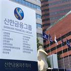 순이익,신한금융,대비,코로나19