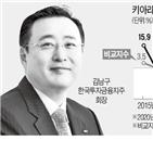 헤지펀드,펀드,키아라어드바이저,싱가포르,한국금융지주,해외,주식,롱쇼트