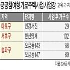 한신양재,공공참여,주택,서울,사업,가로주택정비사업