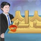 특구,평가,유치,지정,블록체인,경북,규제자유특구,투자,성과,부산