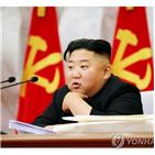 중앙군사위원회,명령서,회의,김정은,문제,부위원장,북한