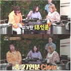 홍윤화,홍현희,외식,심진화,고기