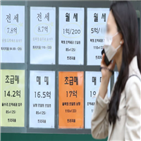 시장,집값,부동산,아파트,서울,발표,정부,규제,주택,혜택