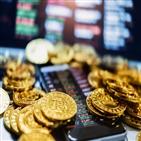 비트코인,가상자산,1200만,가격,대한,반감기