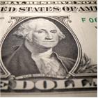 달러,환율,미국,코로나19,지수,시장,경제,증시,코스피,중국