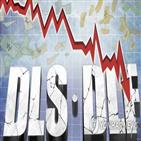 상품,손실,고위험,판매,원금,영업행위준칙,판매사