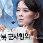 북한,남북,이날,하락