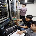 기술,양자내성암호,적용,서비스,LG유플러스